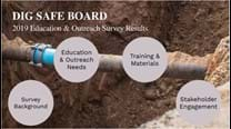Dig Safe Board Education & Outreach Survey Results Prezi Front Page